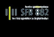 Logo SFB 882 Forschungsdatenzentrum